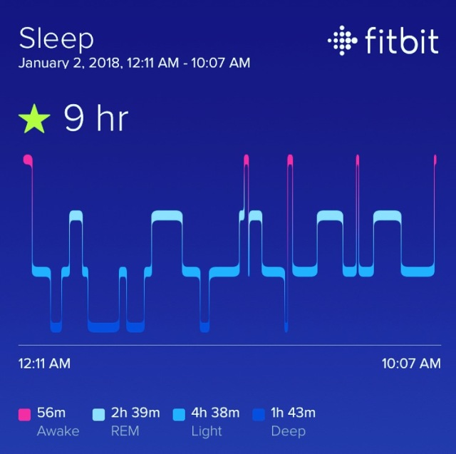fitbit | whole30 | sleep | health | live well | REM | sleep cycles | Moving Mountains Wellness