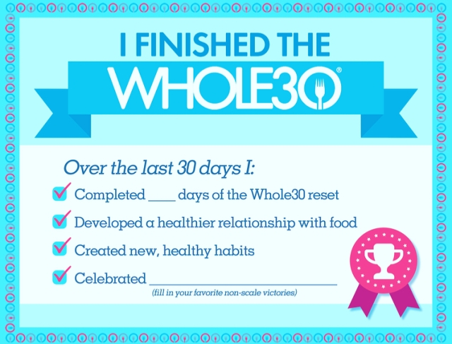 whole30 | IAmWhole30 | health | nutrition | wellness | Moving Mountains Wellness